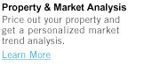 Property and Market Analysis